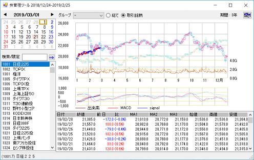 Stocks.exeの起動画面